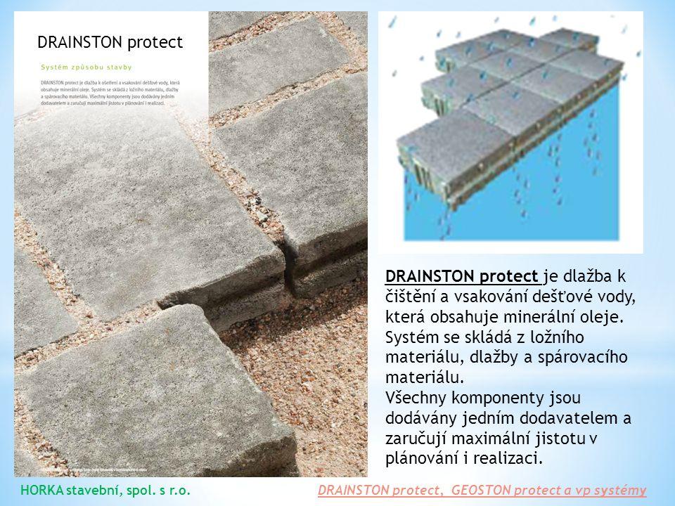 GEOSTON protect Propustí veškerou dešťovou vodu v celé ploše.