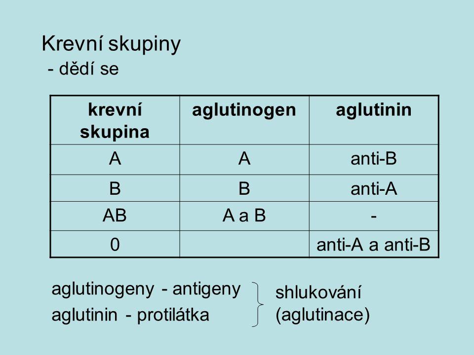 Krevní skupiny krevní skupina aglutinogenaglutinin AAanti-B BBanti-A ABA a B- 0anti-A a anti-B aglutinogeny - antigeny aglutinin - protilátka - dědí se shlukování (aglutinace)