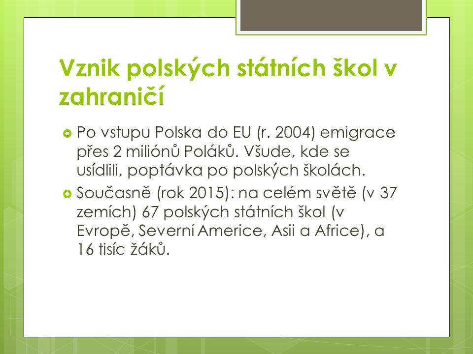Vznik polských státních škol v zahraničí  Po vstupu Polska do EU (r. 2004) emigrace přes 2 miliónů Poláků. Všude, kde se usídlili, poptávka po polský