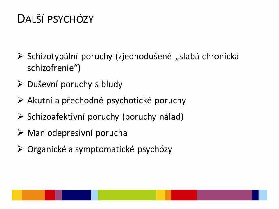"""D ALŠÍ PSYCHÓZY  Schizotypální poruchy (zjednodušeně """"slabá chronická schizofrenie )  Duševní poruchy s bludy  Akutní a přechodné psychotické poruchy  Schizoafektivní poruchy (poruchy nálad)  Maniodepresivní porucha  Organické a symptomatické psychózy"""
