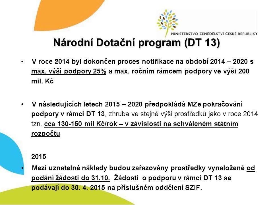 Národní Dotační program (DT 13) V roce 2014 byl dokončen proces notifikace na období 2014 – 2020 s max.