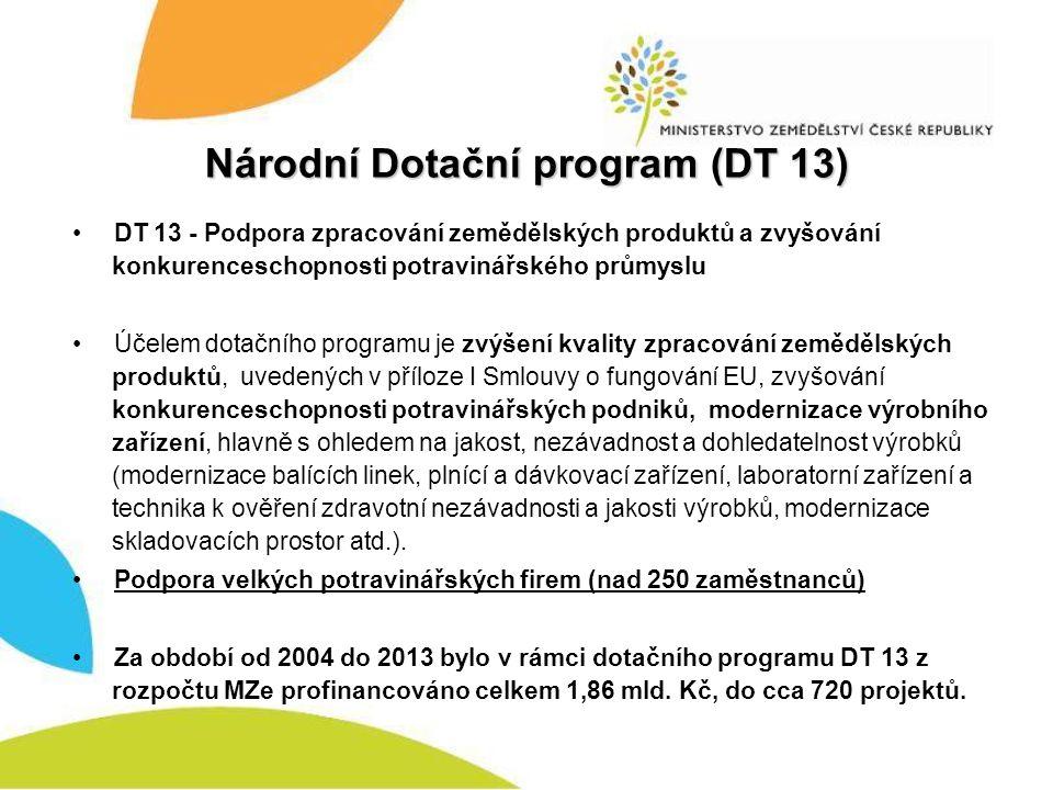 Národní Dotační program (DT 13) DT 13 - Podpora zpracování zemědělských produktů a zvyšování konkurenceschopnosti potravinářského průmyslu Účelem dotačního programu je zvýšení kvality zpracování zemědělských produktů, uvedených v příloze I Smlouvy o fungování EU, zvyšování konkurenceschopnosti potravinářských podniků, modernizace výrobního zařízení, hlavně s ohledem na jakost, nezávadnost a dohledatelnost výrobků (modernizace balících linek, plnící a dávkovací zařízení, laboratorní zařízení a technika k ověření zdravotní nezávadnosti a jakosti výrobků, modernizace skladovacích prostor atd.).