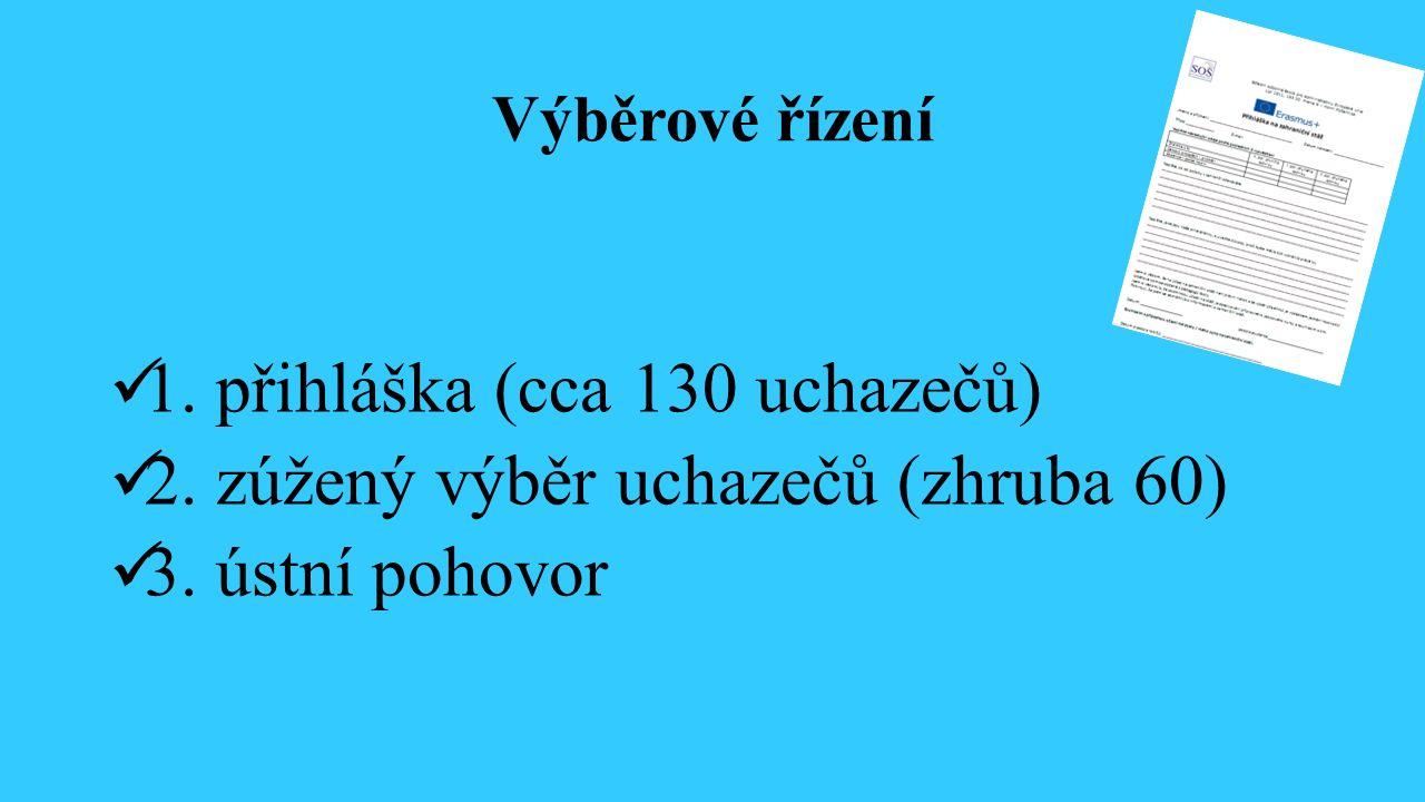 Výběrové řízení 1.přihláška (cca 130 uchazečů) 2.