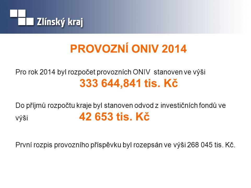 PROVOZNÍ ONIV 2014 Pro rok 2014 byl rozpočet provozních ONIV stanoven ve výši 333 644,841 tis. Kč Do příjmů rozpočtu kraje byl stanoven odvod z invest