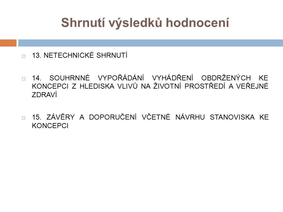 Shrnutí výsledků hodnocení  13.NETECHNICKÉ SHRNUTÍ  14.