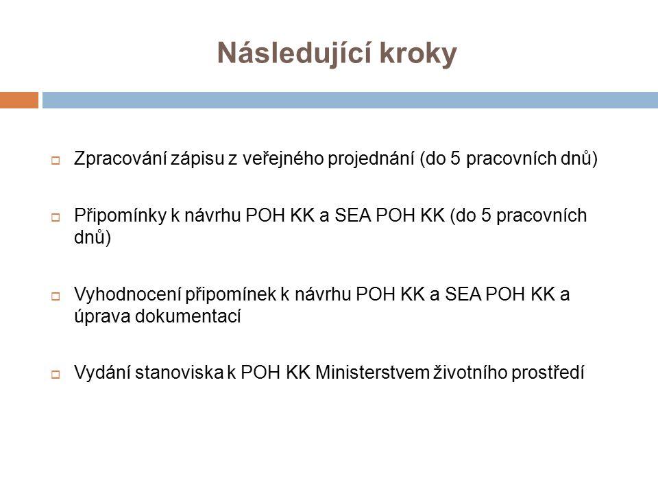 Následující kroky  Zpracování zápisu z veřejného projednání (do 5 pracovních dnů)  Připomínky k návrhu POH KK a SEA POH KK (do 5 pracovních dnů)  Vyhodnocení připomínek k návrhu POH KK a SEA POH KK a úprava dokumentací  Vydání stanoviska k POH KK Ministerstvem životního prostředí
