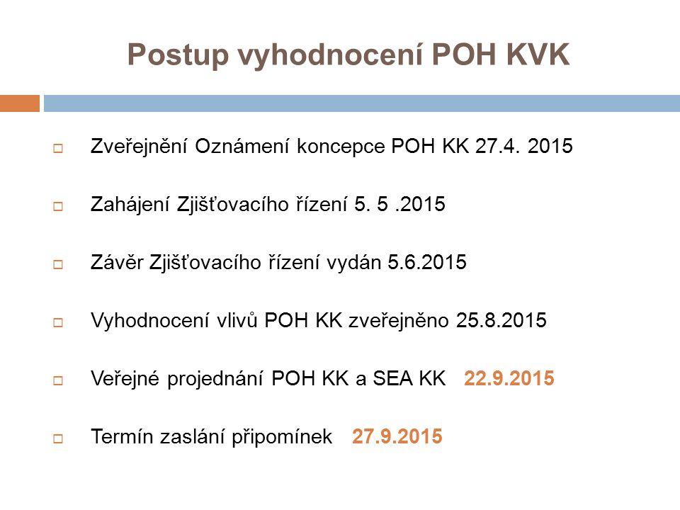 Postup vyhodnocení POH KVK  Zveřejnění Oznámení koncepce POH KK 27.4.