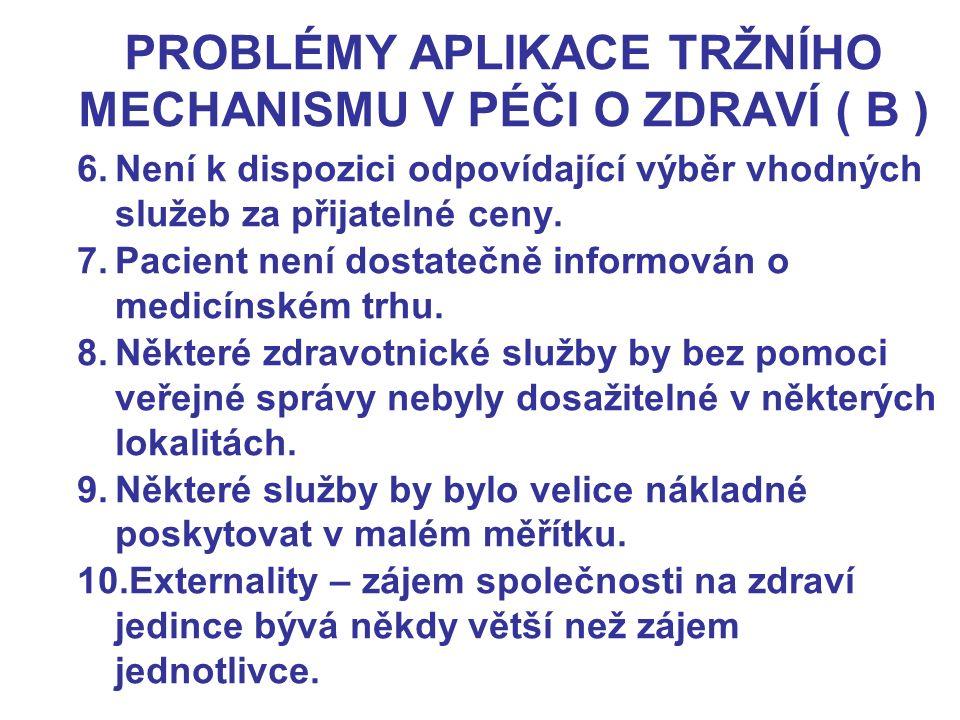PROBLÉMY APLIKACE TRŽNÍHO MECHANISMU V PÉČI O ZDRAVÍ ( B ) 6.Není k dispozici odpovídající výběr vhodných služeb za přijatelné ceny. 7.Pacient není do