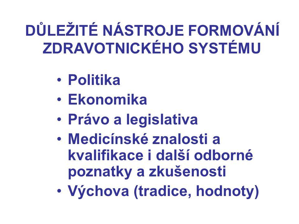 DŮLEŽITÉ NÁSTROJE FORMOVÁNÍ ZDRAVOTNICKÉHO SYSTÉMU Politika Ekonomika Právo a legislativa Medicínské znalosti a kvalifikace i další odborné poznatky a