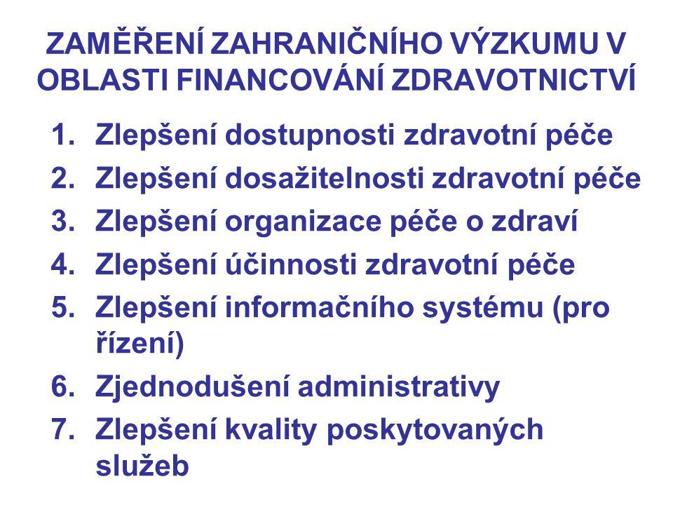 ZAMĚŘENÍ ZAHRANIČNÍHO VÝZKUMU V OBLASTI FINANCOVÁNÍ ZDRAVOTNICTVÍ 1.Zlepšení dostupnosti zdravotní péče 2.Zlepšení dosažitelnosti zdravotní péče 3.Zlepšení organizace péče o zdraví 4.Zlepšení účinnosti zdravotní péče 5.Zlepšení informačního systému (pro řízení) 6.Zjednodušení administrativy 7.Zlepšení kvality poskytovaných služeb