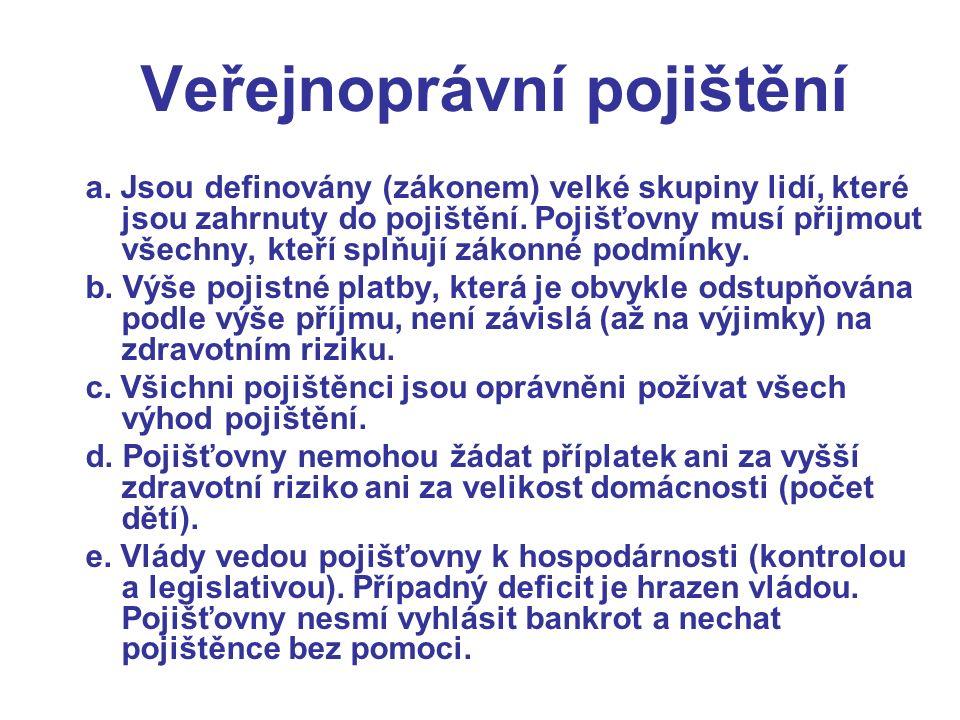 Veřejnoprávní pojištění a.