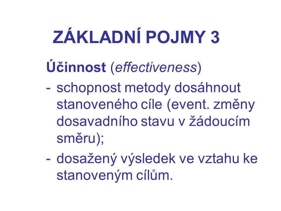 ZÁKLADNÍ POJMY 3 Účinnost (effectiveness) -schopnost metody dosáhnout stanoveného cíle (event. změny dosavadního stavu v žádoucím směru); - dosažený v
