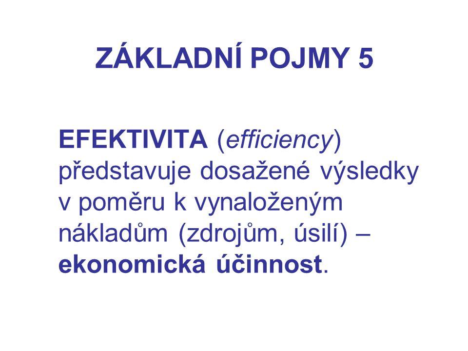 ZÁKLADNÍ POJMY 5 EFEKTIVITA (efficiency) představuje dosažené výsledky v poměru k vynaloženým nákladům (zdrojům, úsilí) – ekonomická účinnost.