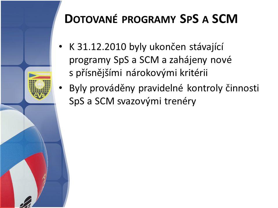 D OTOVANÉ PROGRAMY S P S A SCM K 31.12.2010 byly ukončen stávající programy SpS a SCM a zahájeny nové s přísnějšími nárokovými kritérii Byly prováděny