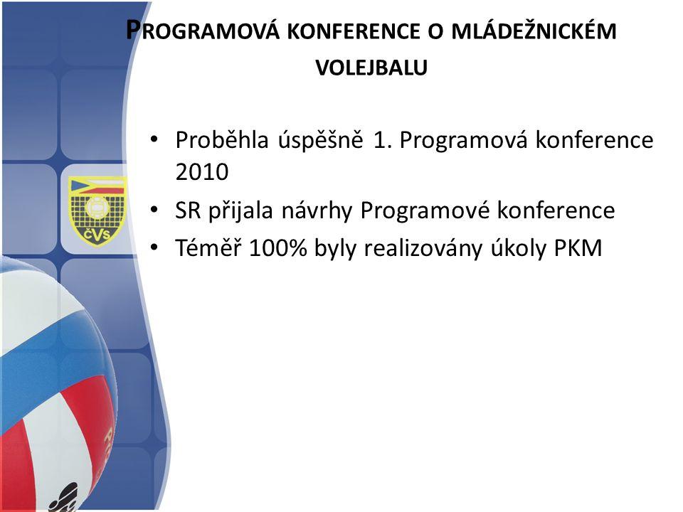 P ROGRAMOVÁ KONFERENCE O MLÁDEŽNICKÉM VOLEJBALU Proběhla úspěšně 1. Programová konference 2010 SR přijala návrhy Programové konference Téměř 100% byly