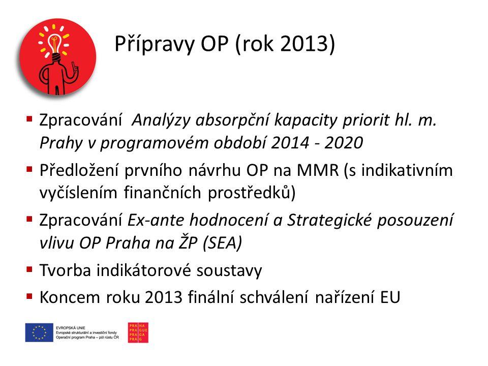 Přípravy OP (rok 2013)  Zpracování Analýzy absorpční kapacity priorit hl. m. Prahy v programovém období 2014 - 2020  Předložení prvního návrhu OP na
