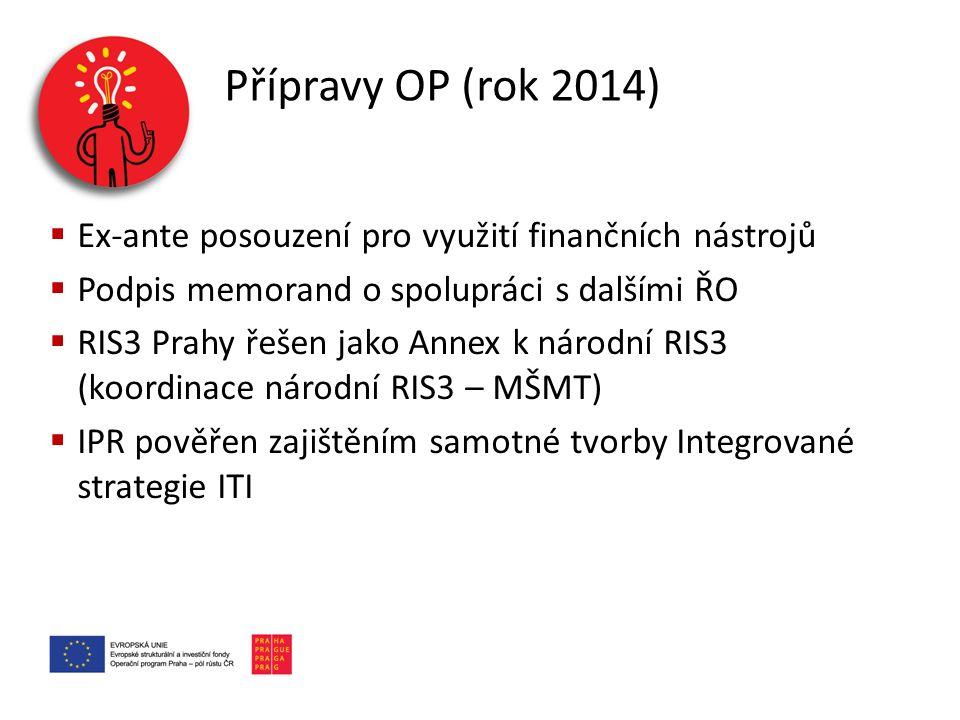 Přípravy OP (rok 2014)  Ex-ante posouzení pro využití finančních nástrojů  Podpis memorand o spolupráci s dalšími ŘO  RIS3 Prahy řešen jako Annex k