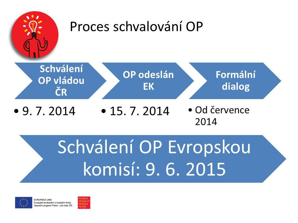Schválení OP vládou ČR 9. 7. 2014 OP odeslán EK 15. 7. 2014 Formální dialog Od července 2014 Schválení OP Evropskou komisí: 9. 6. 2015 Proces schvalov
