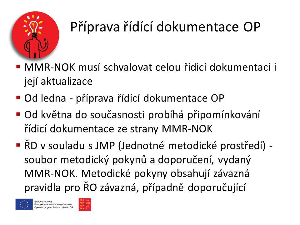 Příprava řídící dokumentace OP  MMR-NOK musí schvalovat celou řídicí dokumentaci i její aktualizace  Od ledna - příprava řídící dokumentace OP  Od