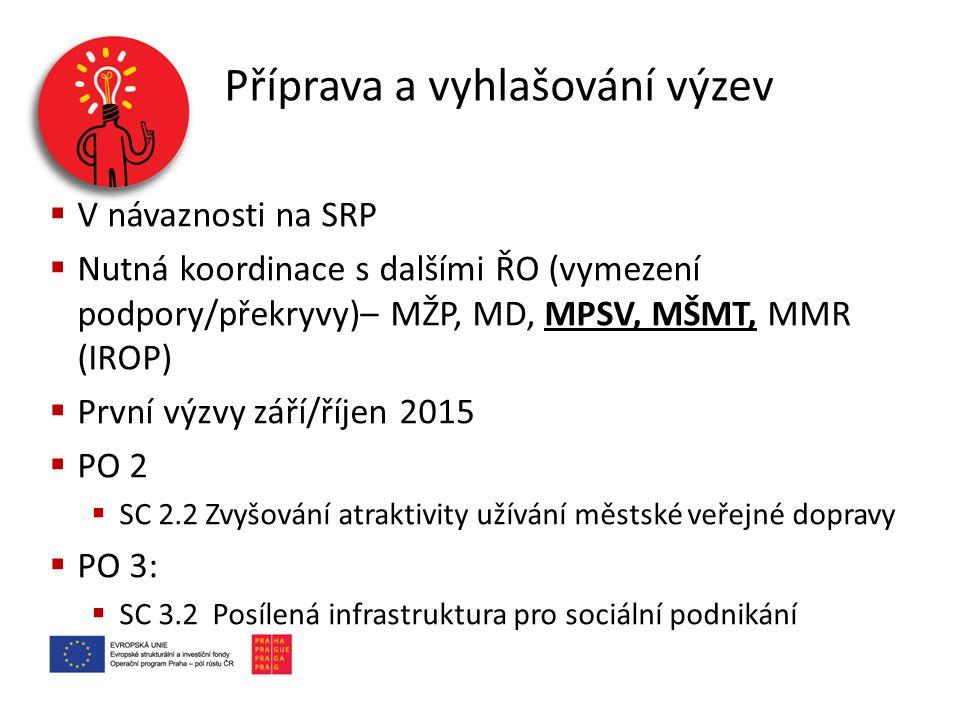 Příprava a vyhlašování výzev  V návaznosti na SRP  Nutná koordinace s dalšími ŘO (vymezení podpory/překryvy)– MŽP, MD, MPSV, MŠMT, MMR (IROP)  Prvn