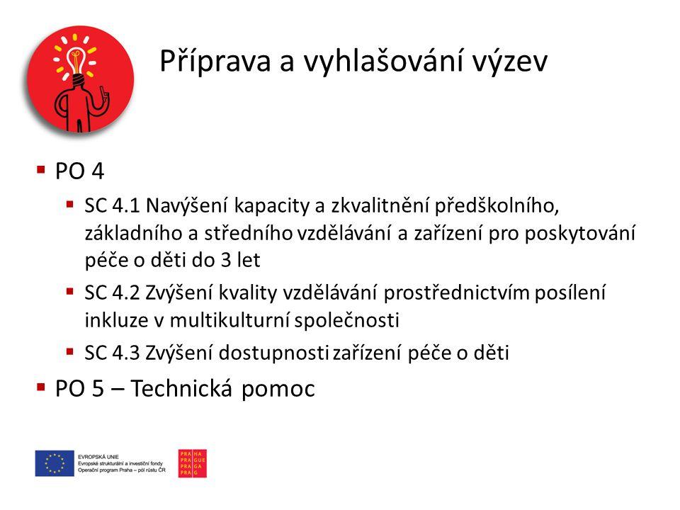 Příprava a vyhlašování výzev  PO 4  SC 4.1 Navýšení kapacity a zkvalitnění předškolního, základního a středního vzdělávání a zařízení pro poskytován