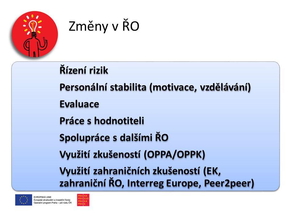 Řízení rizik Personální stabilita (motivace, vzdělávání) Evaluace Práce s hodnotiteli Spolupráce s dalšími ŘO Využití zkušeností (OPPA/OPPK) Využití z