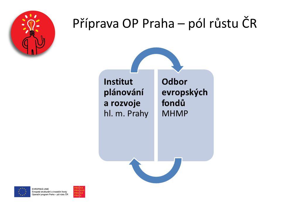 Institut plánování a rozvoje hl. m. Prahy Odbor evropských fondů MHMP Příprava OP Praha – pól růstu ČR