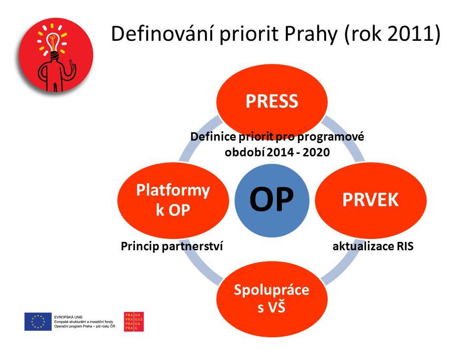 Definování priorit Prahy (rok 2011) OP PRESSPRVEK Spolupráce s VŠ Platformy k OP Definice priorit pro programové období 2014 - 2020 aktualizace RISPri
