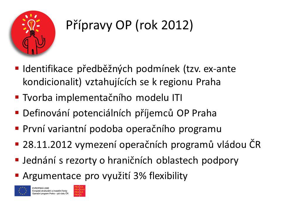 Přípravy OP (rok 2012)  Identifikace předběžných podmínek (tzv. ex-ante kondicionalit) vztahujících se k regionu Praha  Tvorba implementačního model