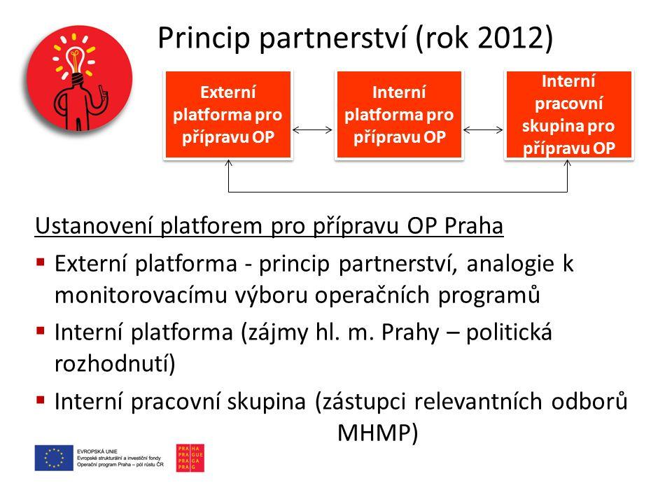 Princip partnerství (rok 2012) Ustanovení platforem pro přípravu OP Praha  Externí platforma - princip partnerství, analogie k monitorovacímu výboru