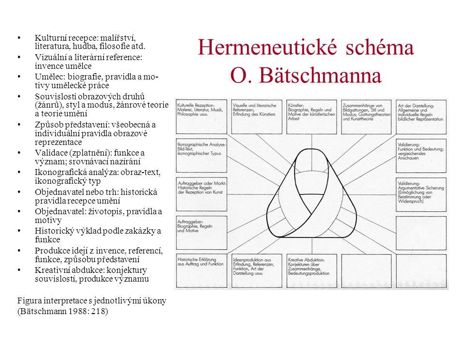 Hermeneutické schéma O. Bätschmanna Kulturní recepce: malířství, literatura, hudba, filosofie atd. Vizuální a literární reference: invence umělce Uměl