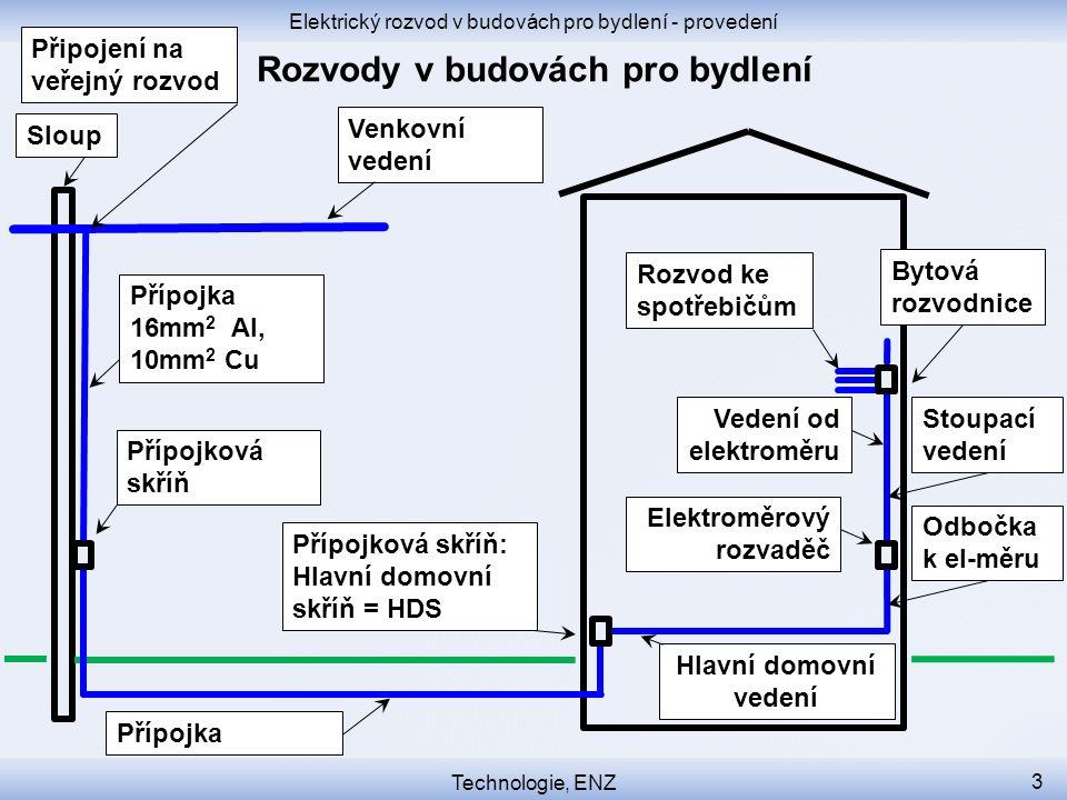 Elektrický rozvod v budovách pro bydlení - provedení Technologie, ENZ 14 Úložný materiál trubky lišty krabice krabicové rozvodky