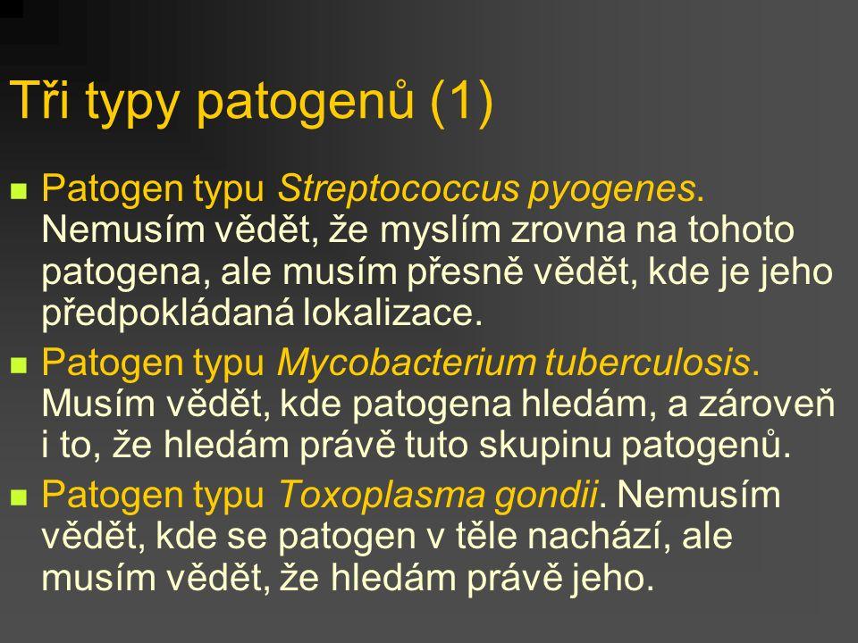Tři typy patogenů (1) Patogen typu Streptococcus pyogenes. Nemusím vědět, že myslím zrovna na tohoto patogena, ale musím přesně vědět, kde je jeho pře