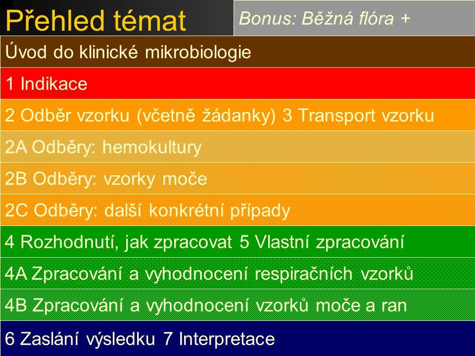 Přehled témat Úvod do klinické mikrobiologie 1 Indikace 2 Odběr vzorku (včetně žádanky) 3 Transport vzorku 2A Odběry: hemokultury 2B Odběry: vzorky mo