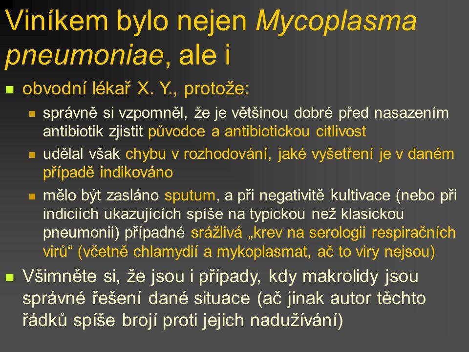 Viníkem bylo nejen Mycoplasma pneumoniae, ale i obvodní lékař X. Y., protože: správně si vzpomněl, že je většinou dobré před nasazením antibiotik zjis