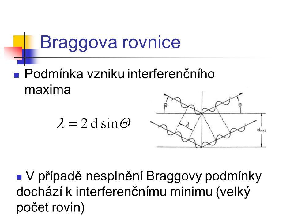 Braggova rovnice P odmínka vzniku interferenčního maxima V případě nesplnění Braggovy podmínky dochází k interferenčnímu minimu (velký počet rovin)