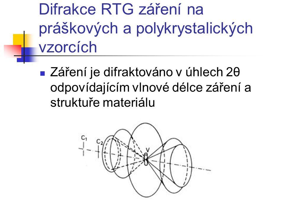 Difrakce RTG záření na práškových a polykrystalických vzorcích Záření je difraktováno v úhlech 2θ odpovídajícím vlnové délce záření a struktuře materi