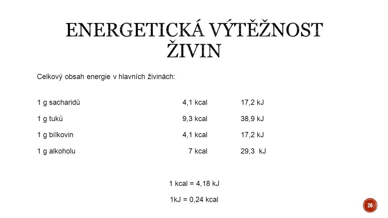 Celkový obsah energie v hlavních živinách: 1 g sacharidů4,1 kcal17,2 kJ 1 g tuků9,3 kcal38,9 kJ 1 g bílkovin4,1 kcal17,2 kJ 1 g alkoholu 7 kcal 29,3 k