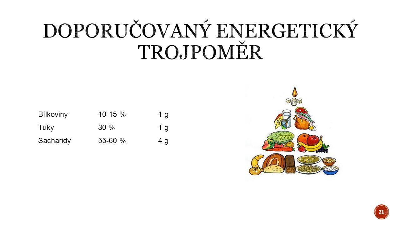 Bílkoviny10-15 % 1 g Tuky30 %1 g Sacharidy55-60 %4 g 21