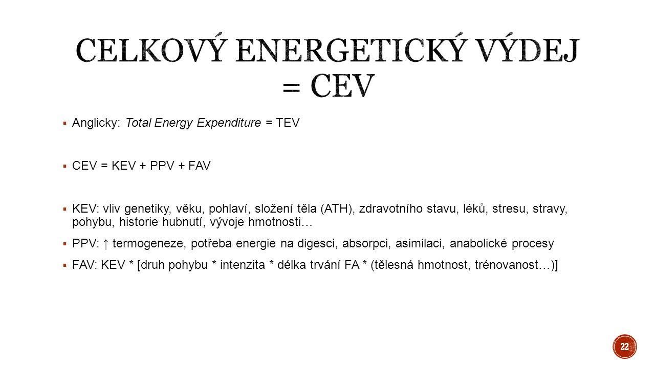  Anglicky: Total Energy Expenditure = TEV  CEV = KEV + PPV + FAV  KEV: vliv genetiky, věku, pohlaví, složení těla (ATH), zdravotního stavu, léků, s