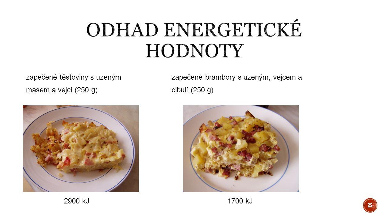 zapečené těstoviny s uzenýmzapečené brambory s uzeným, vejcem a masem a vejci (250 g)cibulí (250 g) 2900 kJ1700 kJ 25