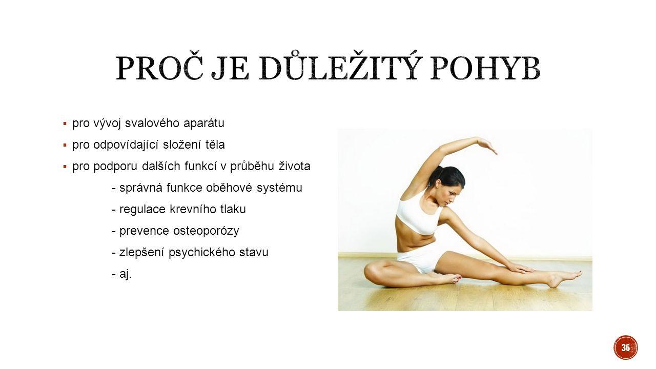  pro vývoj svalového aparátu  pro odpovídající složení těla  pro podporu dalších funkcí v průběhu života - správná funkce oběhové systému - regulac