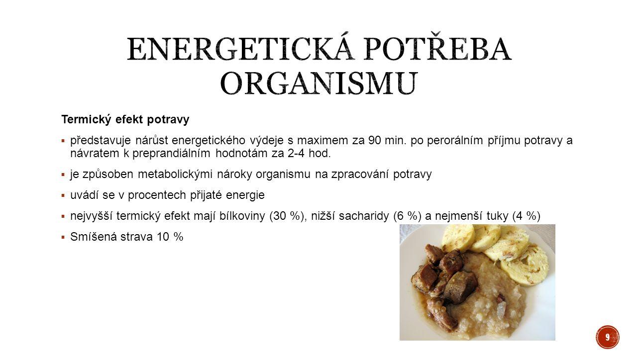játra29 % mozek19 % srdce 10 % ledviny 7 % střevo20 % svaly18 % 10