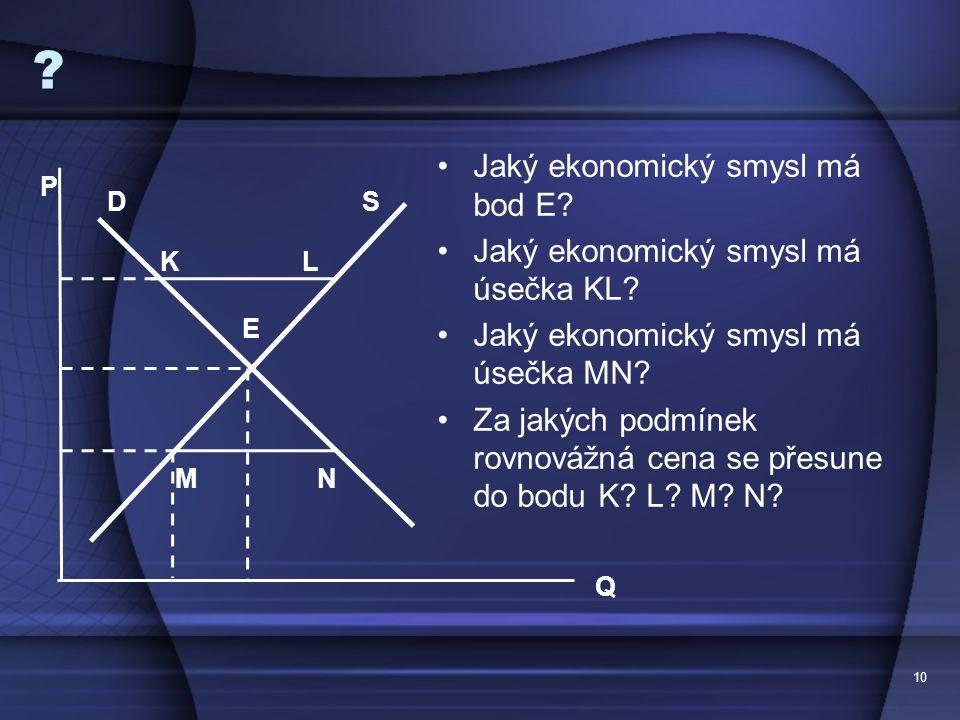 10 ? Jaký ekonomický smysl má bod E? Jaký ekonomický smysl má úsečka KL? Jaký ekonomický smysl má úsečka MN? Za jakých podmínek rovnovážná cena se pře