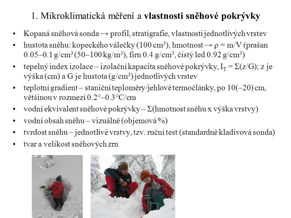 1. Mikroklimatická měření a vlastnosti sněhové pokrývky Kopaná sněhová sonda → profil, stratigrafie, vlastnosti jednotlivých vrstev hustota sněhu: kop