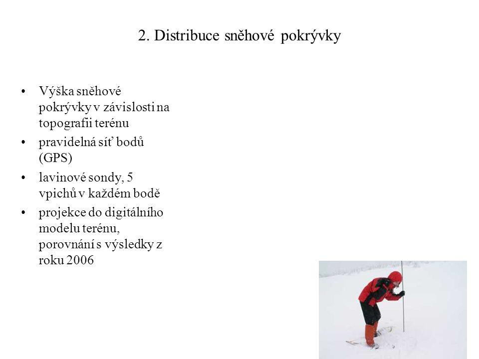3.Zimní ekofyziologie rostlin Tolerance mrazu – přítomnost extracelulárního ledu –1.