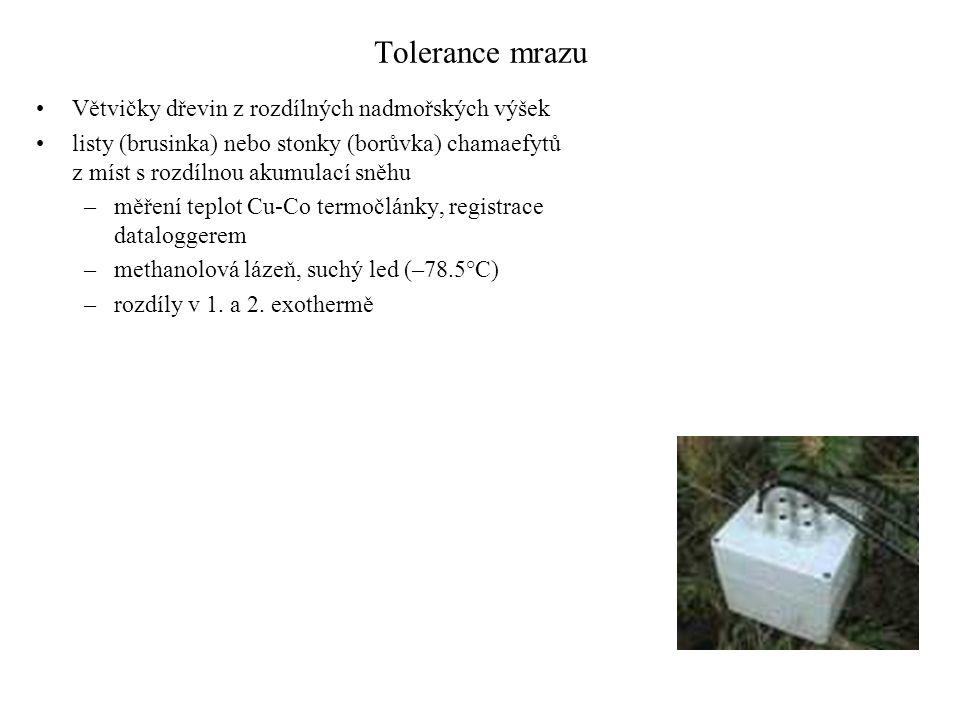 Tolerance mrazu Větvičky dřevin z rozdílných nadmořských výšek listy (brusinka) nebo stonky (borůvka) chamaefytů z míst s rozdílnou akumulací sněhu –měření teplot Cu-Co termočlánky, registrace dataloggerem –methanolová lázeň, suchý led (–78.5°C) –rozdíly v 1.