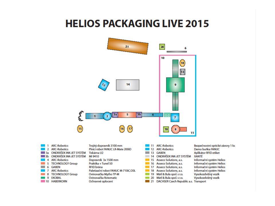 Koncept projektu Packaging Live Packaging Live je doprovodný program v rámci MSV 2015.