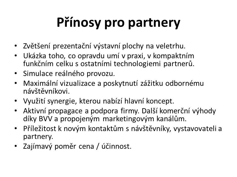 Přínosy pro partnery Zvětšení prezentační výstavní plochy na veletrhu.
