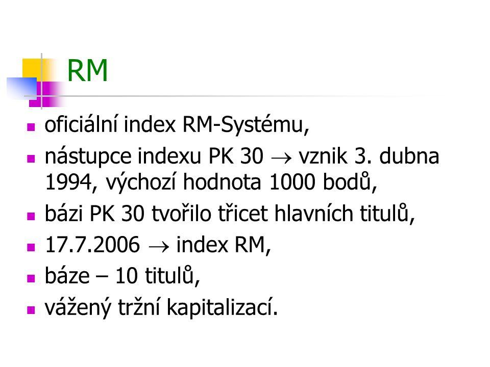Báze indexu RM NázevVáha (%) ČEZ24,55 Erste Bank20,35 Deutsche Telekom20,16 Telefónica 02 C.R.11,44 Komerční banka9,86 CETV4,55 Unipetrol3,78 Zentiva2,33 ORCO1,85 Philip Morris ČR1,13 Celkem100,00
